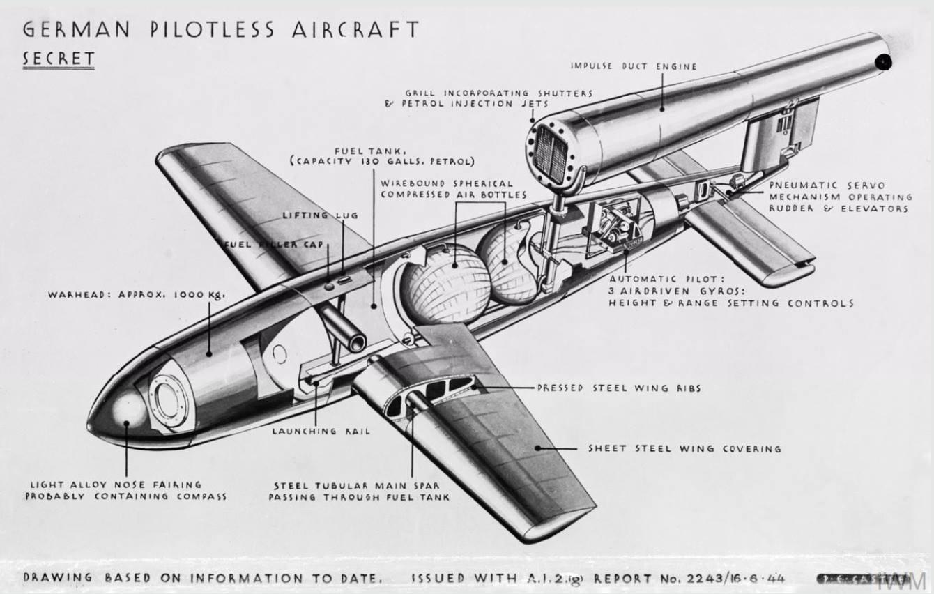 A V1 Flying Bomb © IWM (C 4431)